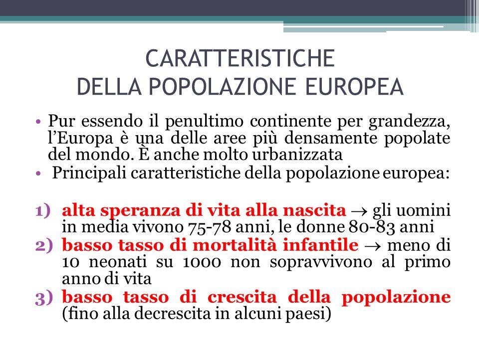 CARATTERISTICHE DELLA POPOLAZIONE EUROPEA Pur essendo il penultimo continente per grandezza, l'Europa è una delle aree più densamente popolate del mondo.