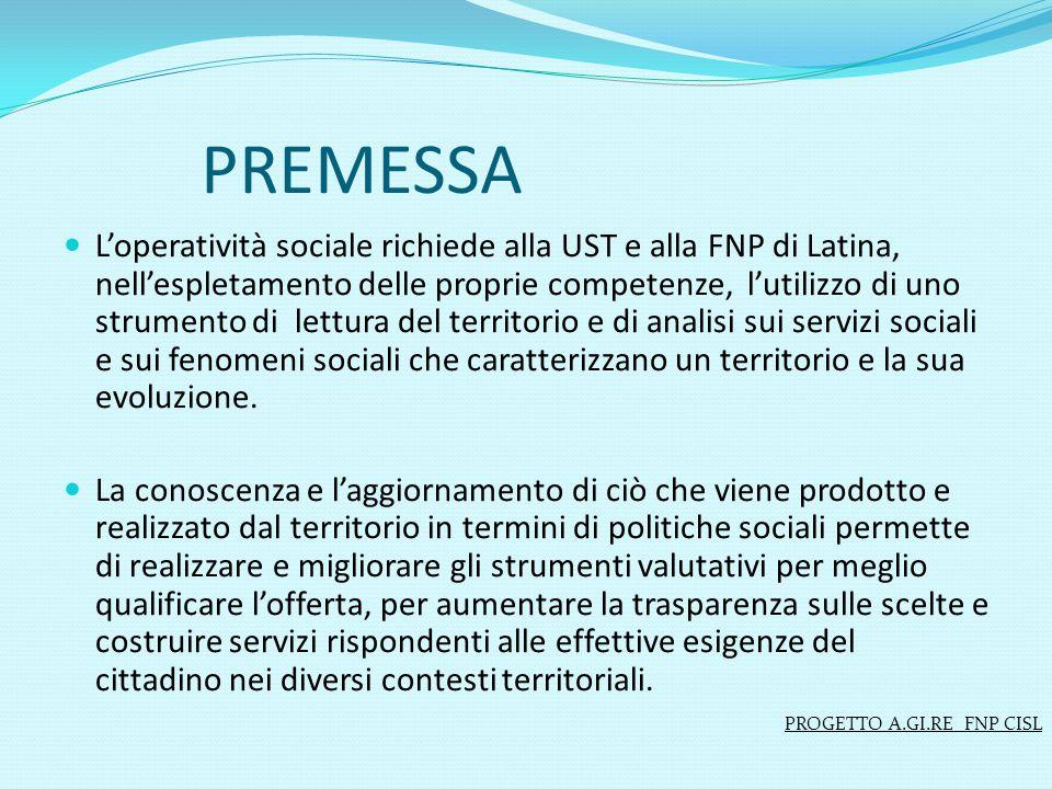 PREMESSA L'operatività sociale richiede alla UST e alla FNP di Latina, nell'espletamento delle proprie competenze, l'utilizzo di uno strumento di lett