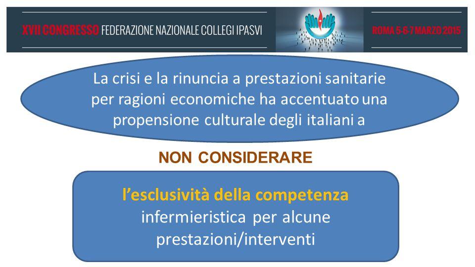 l'esclusività della competenza infermieristica per alcune prestazioni/interventi La crisi e la rinuncia a prestazioni sanitarie per ragioni economiche ha accentuato una propensione culturale degli italiani a NON CONSIDERARE