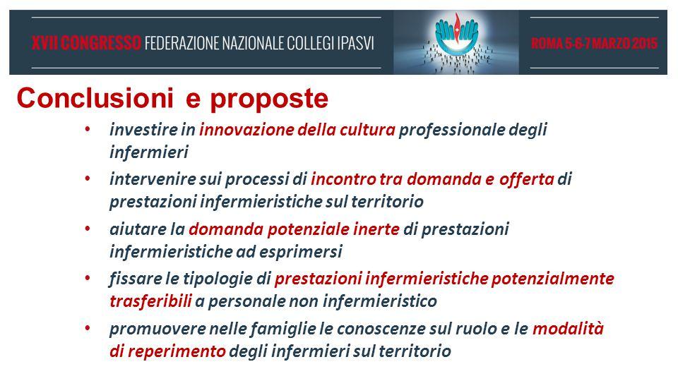 Conclusioni e proposte investire in innovazione della cultura professionale degli infermieri intervenire sui processi di incontro tra domanda e offert