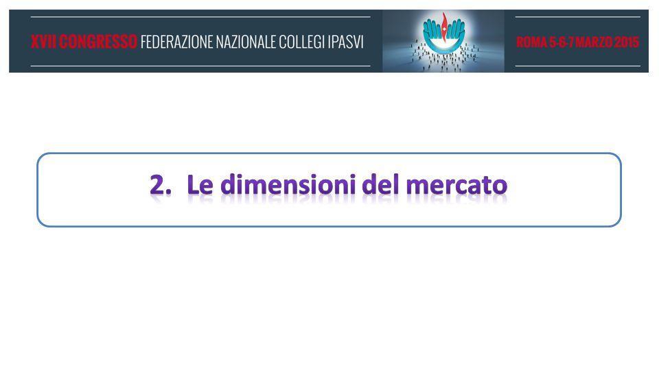www.forumbm.it www.forumbm.it www.censis.it www.forumbm.it Carla Collicelli - Fondazione CENSIS 37