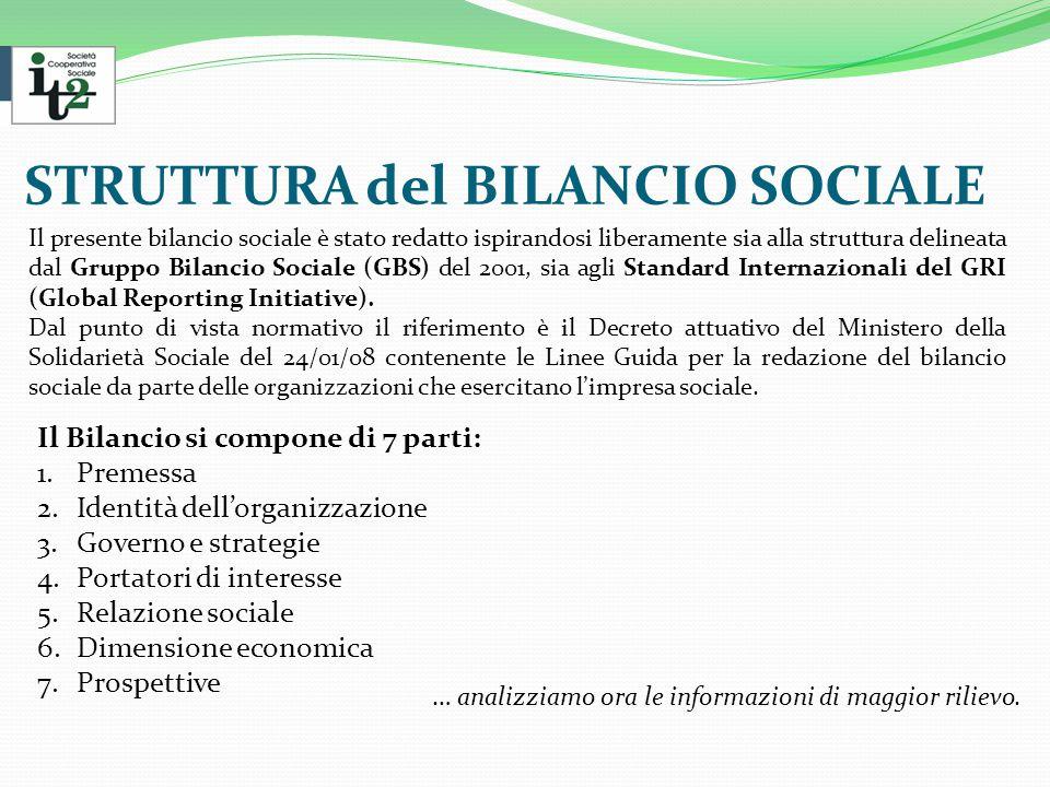 STRUTTURA del BILANCIO SOCIALE Il presente bilancio sociale è stato redatto ispirandosi liberamente sia alla struttura delineata dal Gruppo Bilancio Sociale (GBS) del 2001, sia agli Standard Internazionali del GRI (Global Reporting Initiative).