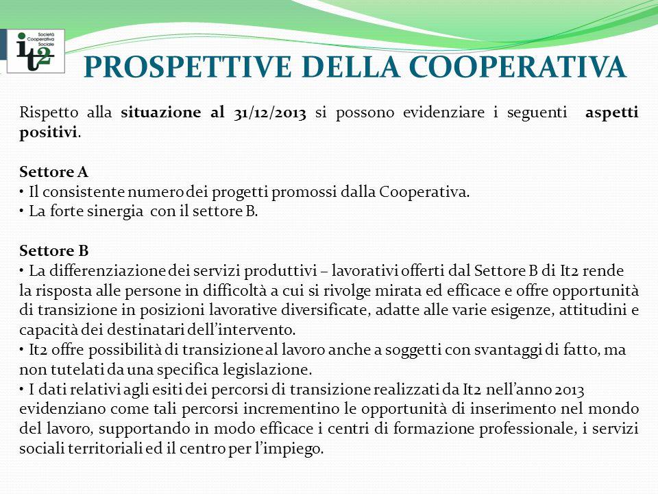 PROSPETTIVE DELLA COOPERATIVA Rispetto alla situazione al 31/12/2013 si possono evidenziare i seguenti aspetti positivi.