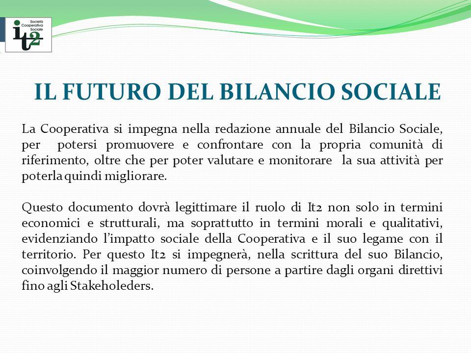 IL FUTURO DEL BILANCIO SOCIALE La Cooperativa si impegna nella redazione annuale del Bilancio Sociale, per potersi promuovere e confrontare con la propria comunità di riferimento, oltre che per poter valutare e monitorare la sua attività per poterla quindi migliorare.