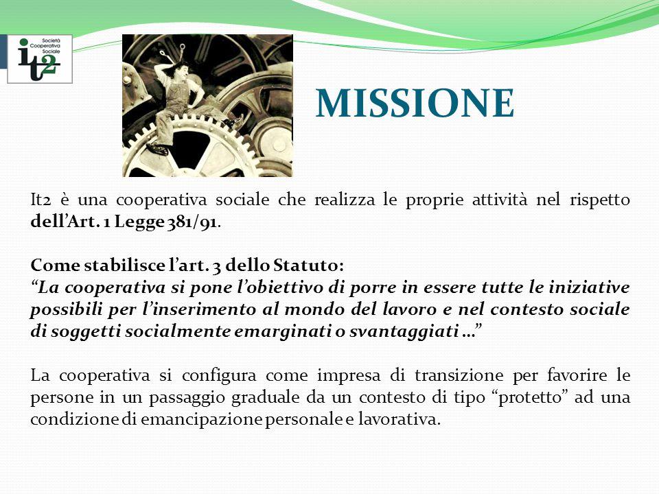 MISSIONE It2 è una cooperativa sociale che realizza le proprie attività nel rispetto dell'Art.