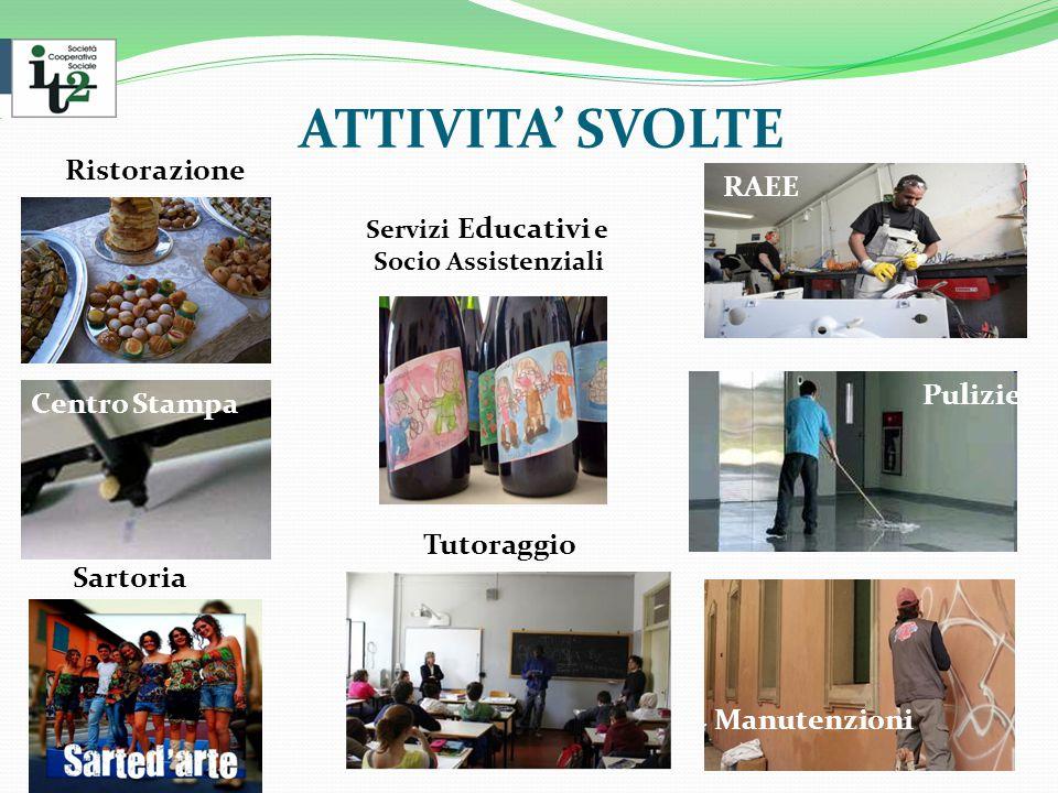 ATTIVITA' SVOLTE RAEE Sartoria Servizi Educativi e Socio Assistenziali Manutenzioni Ristorazione Centro Stampa Pulizie Tutoraggio