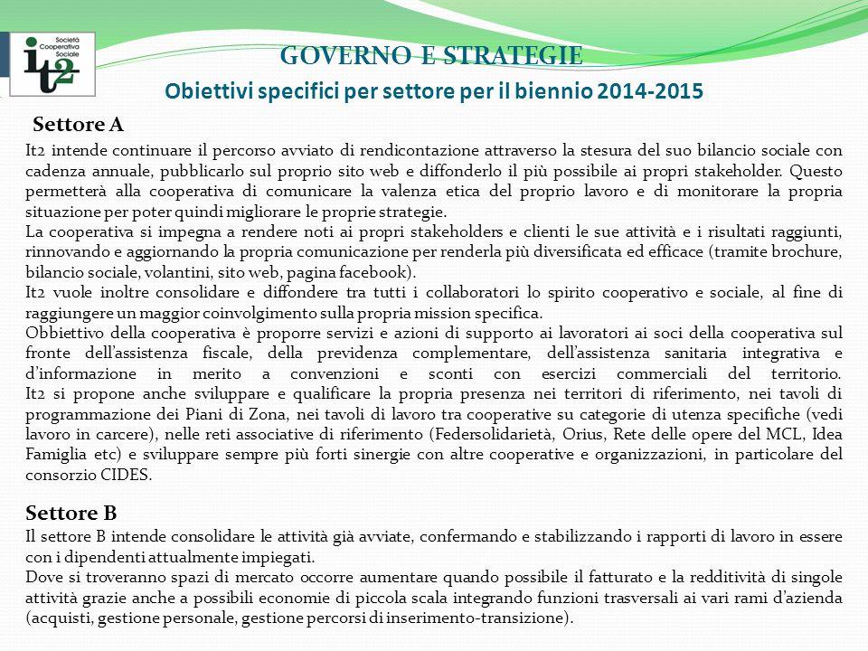 GOVERNO E STRATEGIE Obiettivi specifici per settore per il biennio 2014-2015 It2 intende continuare il percorso avviato di rendicontazione attraverso la stesura del suo bilancio sociale con cadenza annuale, pubblicarlo sul proprio sito web e diffonderlo il più possibile ai propri stakeholder.