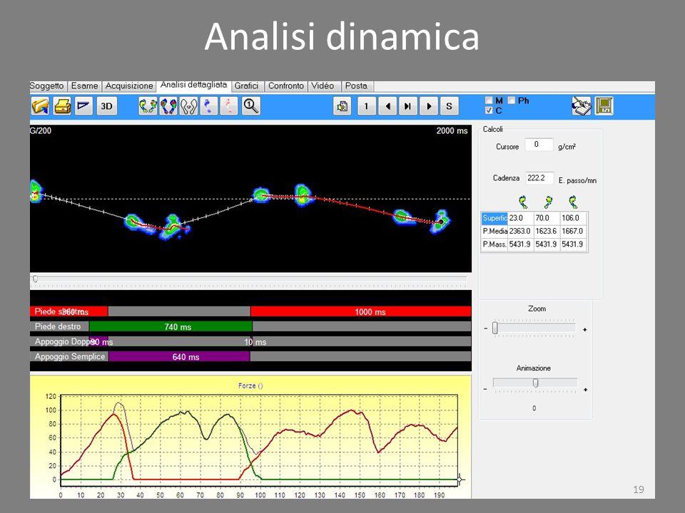 Analisi dinamica 19
