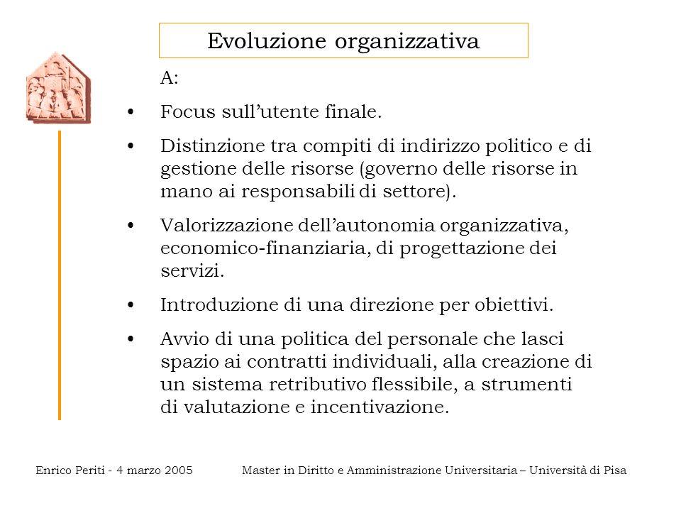 Master in Diritto e Amministrazione Universitaria – Università di PisaEnrico Periti - 4 marzo 2005 A: Focus sull'utente finale.