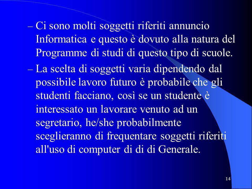14 – Ci sono molti soggetti riferiti annuncio Informatica e questo è dovuto alla natura del Programme di studi di questo tipo di scuole.