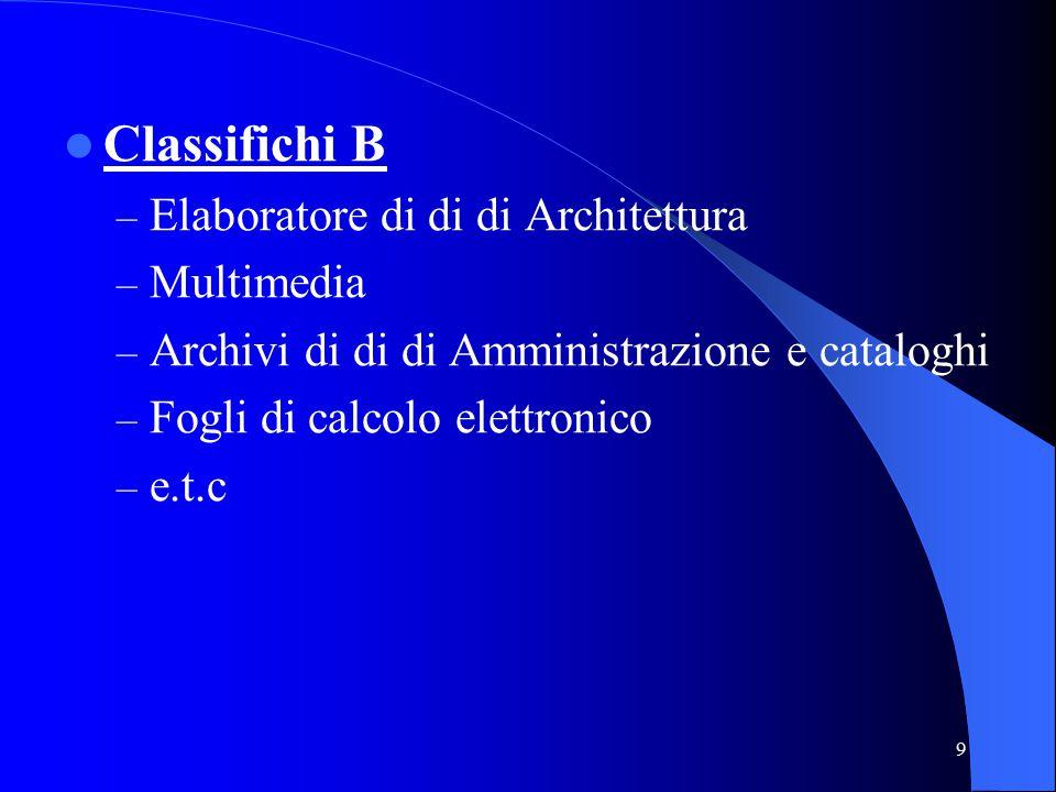 9 Classifichi B – Elaboratore di di di Architettura – Multimedia – Archivi di di di Amministrazione e cataloghi – Fogli di calcolo elettronico – e.t.c