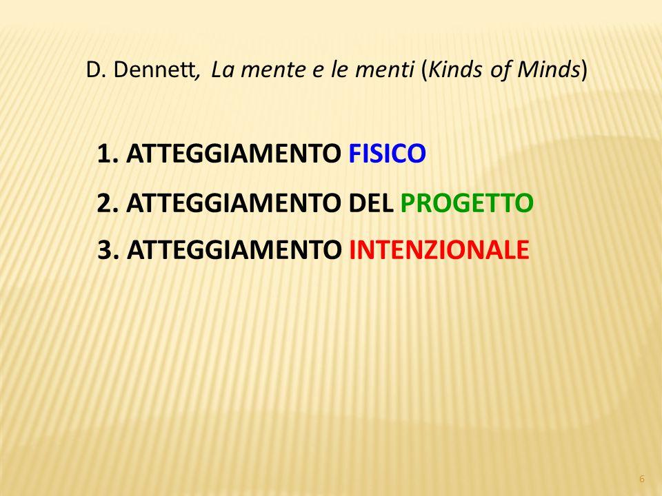 6 1.ATTEGGIAMENTO FISICO 2. ATTEGGIAMENTO DEL PROGETTO 3.