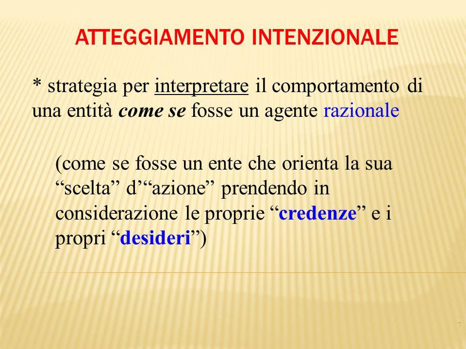 6 1. ATTEGGIAMENTO FISICO 2. ATTEGGIAMENTO DEL PROGETTO 3. ATTEGGIAMENTO INTENZIONALE D. Dennett, La mente e le menti (Kinds of Minds)