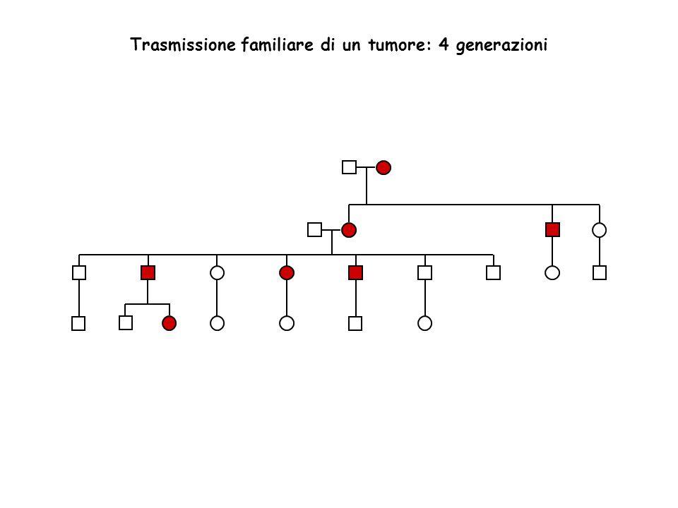 Trasmissione familiare di un tumore: 4 generazioni