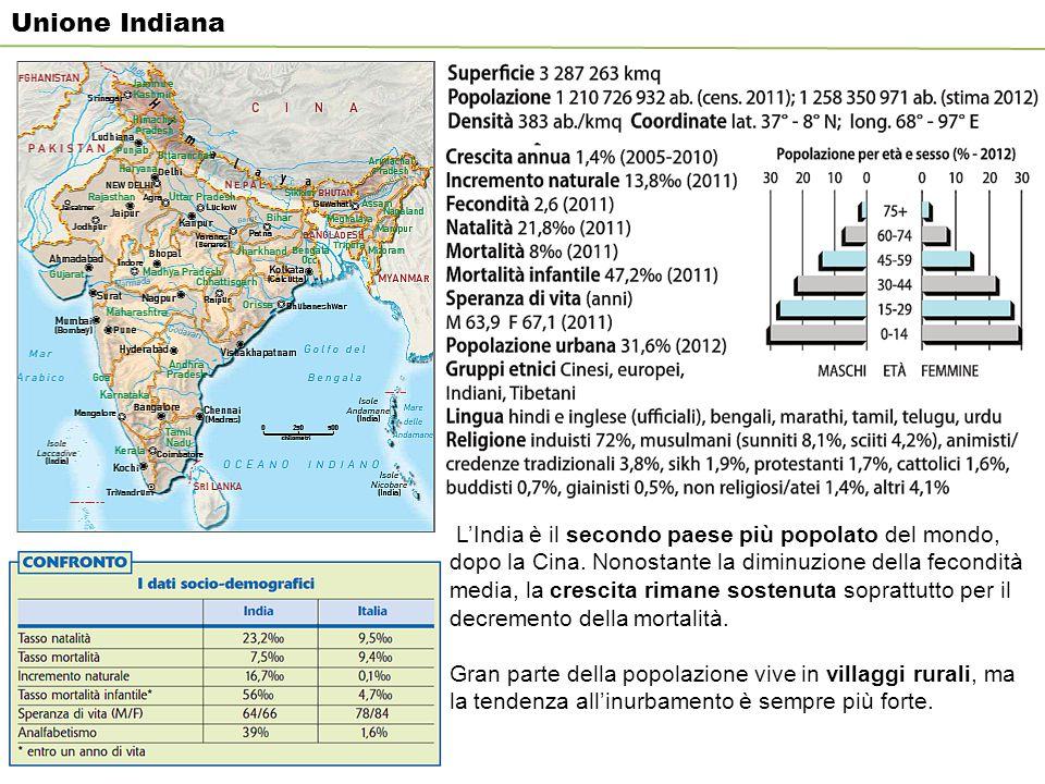 Unione Indiana L'India è il secondo paese più popolato del mondo, dopo la Cina.