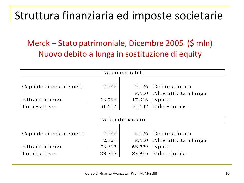 Struttura finanziaria ed imposte societarie 10 Corso di Finanza Avanzata - Prof. M. Mustilli Merck – Stato patrimoniale, Dicembre 2005 ($ mln) Nuovo d