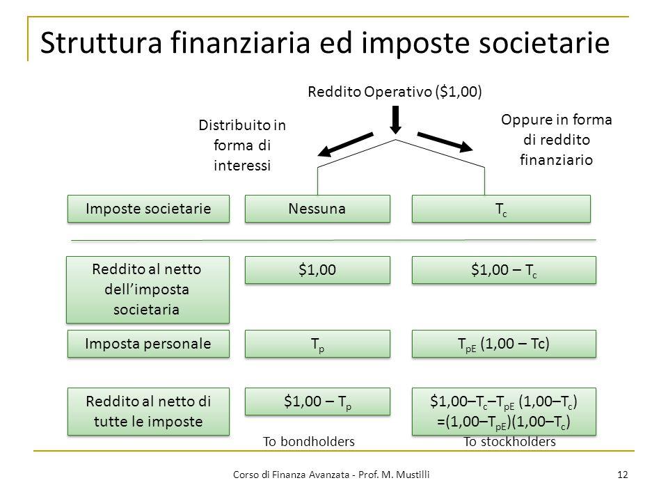 Struttura finanziaria ed imposte societarie 12 Corso di Finanza Avanzata - Prof. M. Mustilli Imposte societarie Reddito al netto dell'imposta societar