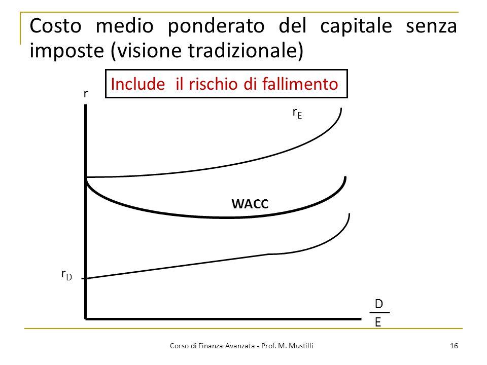 16 Corso di Finanza Avanzata - Prof. M. Mustilli r DEDE rDrD rErE Include il rischio di fallimento WACC Costo medio ponderato del capitale senza impos
