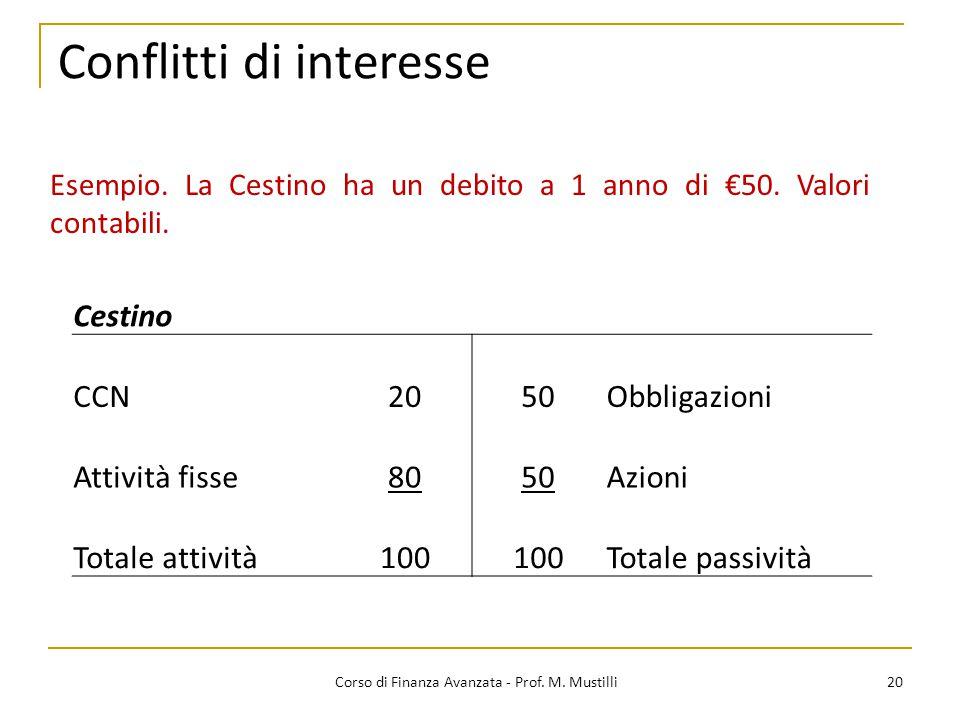 Conflitti di interesse 20 Corso di Finanza Avanzata - Prof. M. Mustilli Esempio. La Cestino ha un debito a 1 anno di €50. Valori contabili. Cestino CC