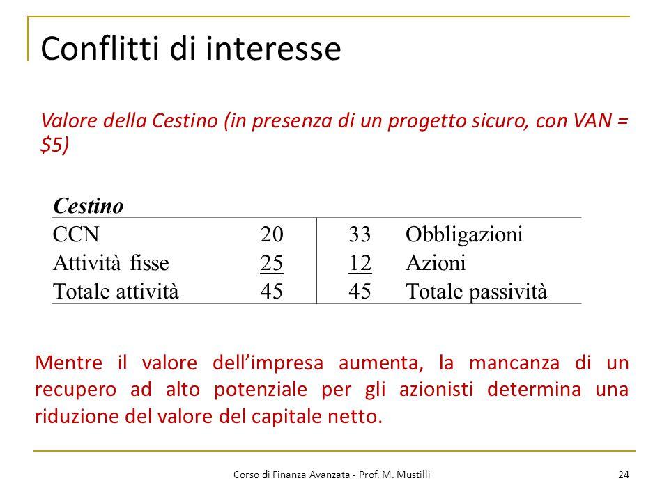 Conflitti di interesse 24 Corso di Finanza Avanzata - Prof. M. Mustilli Valore della Cestino (in presenza di un progetto sicuro, con VAN = $5) Mentre