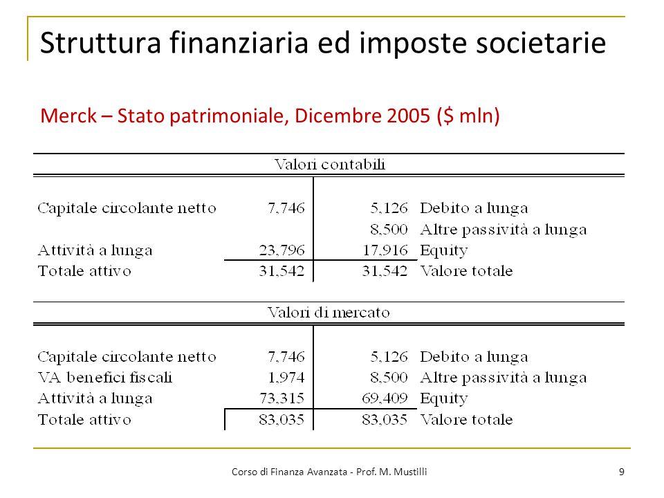 Struttura finanziaria ed imposte societarie 9 Corso di Finanza Avanzata - Prof. M. Mustilli Merck – Stato patrimoniale, Dicembre 2005 ($ mln)