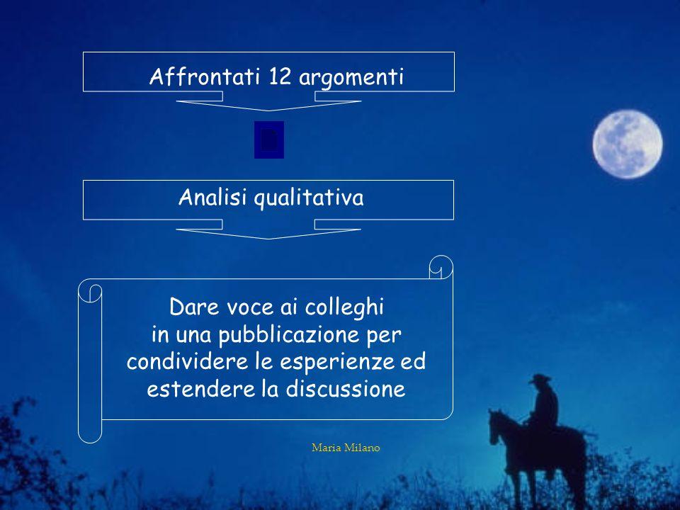 Maria Milano Affrontati 12 argomenti Dare voce ai colleghi in una pubblicazione per condividere le esperienze ed estendere la discussione Analisi qualitativa