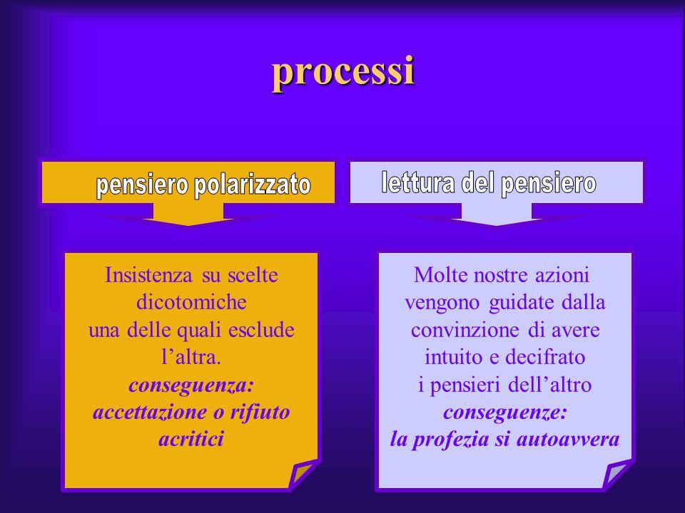 """I processi Le credenze costituiscono delle """"batterie"""" che caricano alcuni fondamentali processi cognitivi Selezione arbitraria delle informazioni: con"""