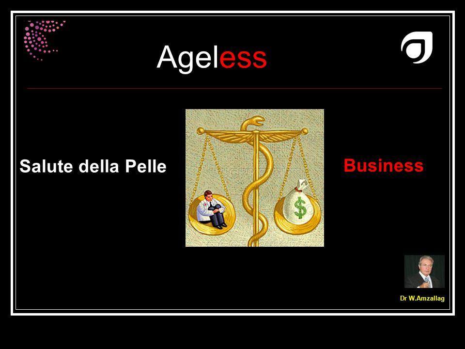 Ageless Dr W.Amzallag Un segmento di mercato molto importante Molte donne entreranno in attività Mercato conosciuto e ricercato ovunque Si completa perfettamente con gli Integratori Agelbusiness
