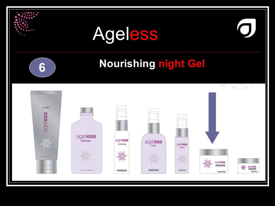 Ageless Dr W.Amzallag Nourishing night Gel 6