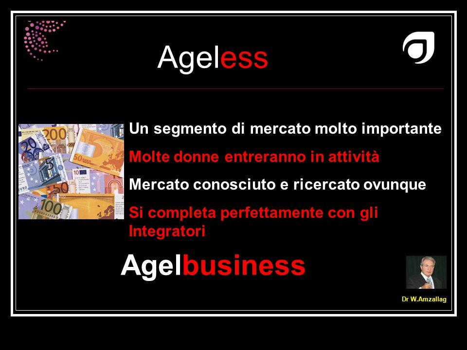 Ageless Dr W.Amzallag Un segmento di mercato molto importante Molte donne entreranno in attività Mercato conosciuto e ricercato ovunque Si completa pe