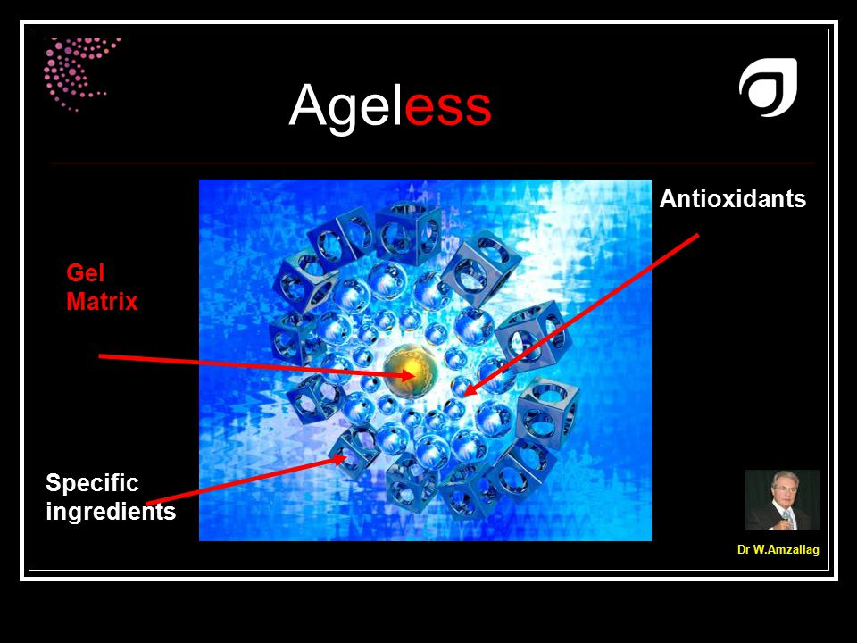 Ageless Dr W.Amzallag Gel Matrix Specific ingredients Antioxidants