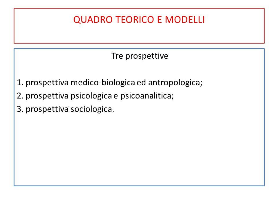 QUADRO TEORICO E MODELLI Tre prospettive 1. prospettiva medico-biologica ed antropologica; 2. prospettiva psicologica e psicoanalitica; 3. prospettiva