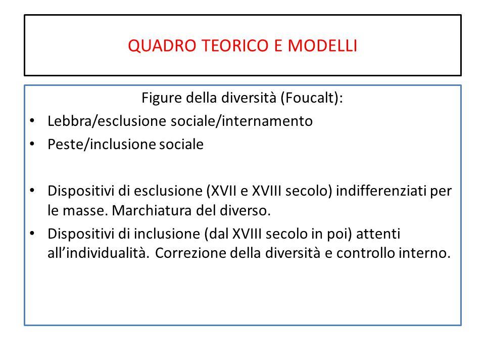 QUADRO TEORICO E MODELLI Figure della diversità (Foucalt): Lebbra/esclusione sociale/internamento Peste/inclusione sociale Dispositivi di esclusione (