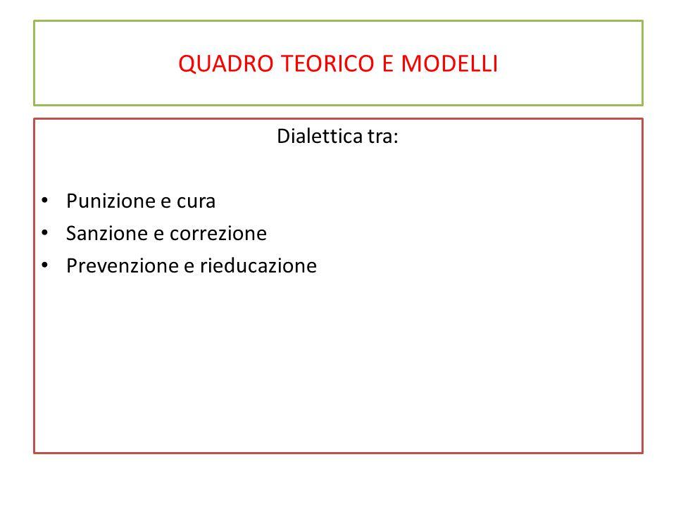 QUADRO TEORICO E MODELLI Dialettica tra: Punizione e cura Sanzione e correzione Prevenzione e rieducazione
