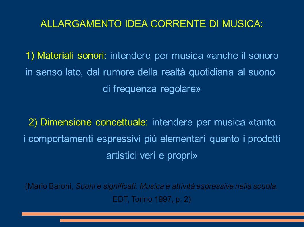 ALLARGAMENTO IDEA CORRENTE DI MUSICA: 1) Materiali sonori: intendere per musica «anche il sonoro in senso lato, dal rumore della realtà quotidiana al
