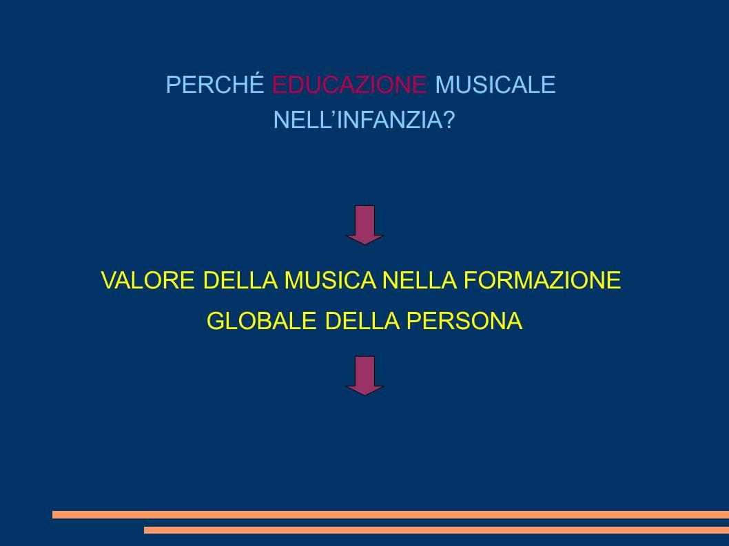 PERCHÉ EDUCAZIONE MUSICALE NELL'INFANZIA? VALORE DELLA MUSICA NELLA FORMAZIONE GLOBALE DELLA PERSONA