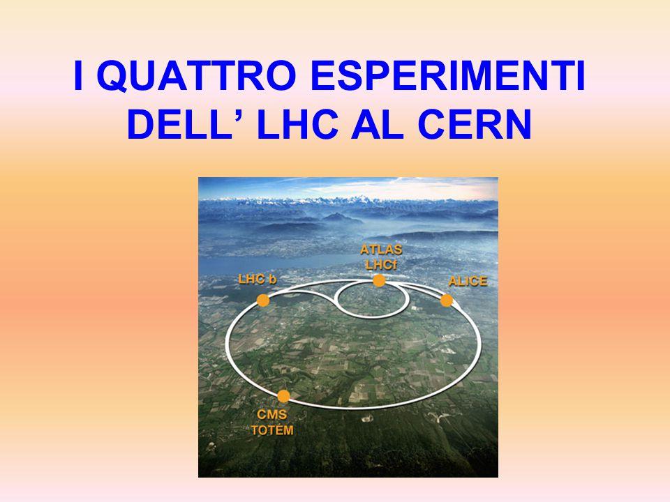 I QUATTRO ESPERIMENTI DELL' LHC AL CERN