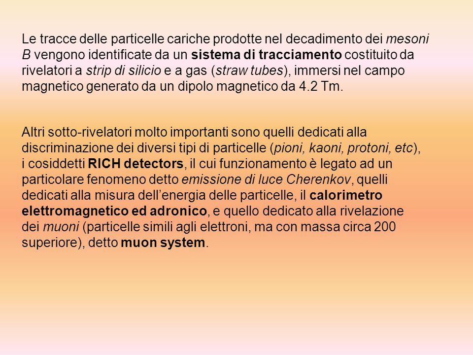 Le tracce delle particelle cariche prodotte nel decadimento dei mesoni B vengono identificate da un sistema di tracciamento costituito da rivelatori a