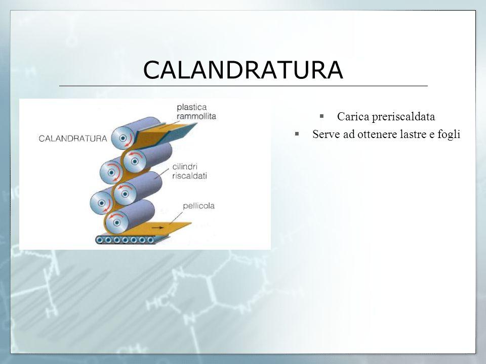CALANDRATURA  Carica preriscaldata  Serve ad ottenere lastre e fogli
