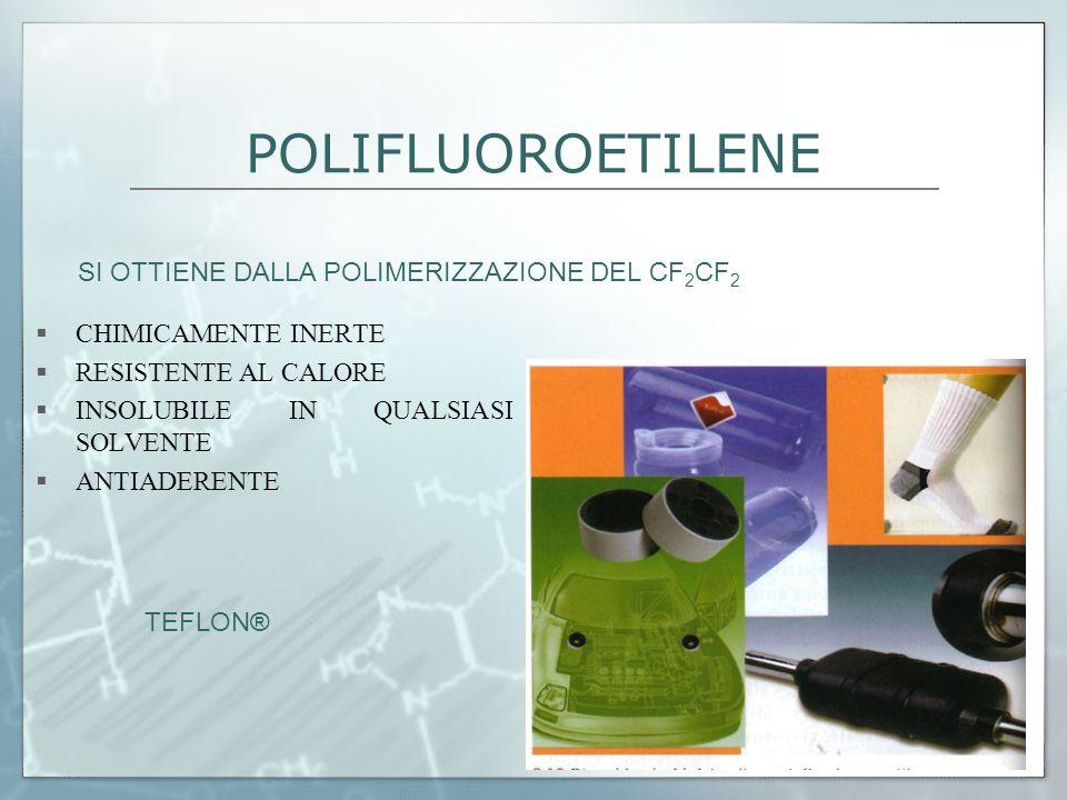 POLIFLUOROETILENE  CHIMICAMENTE INERTE  RESISTENTE AL CALORE  INSOLUBILE IN QUALSIASI SOLVENTE  ANTIADERENTE SI OTTIENE DALLA POLIMERIZZAZIONE DEL CF 2 CF 2 TEFLON®