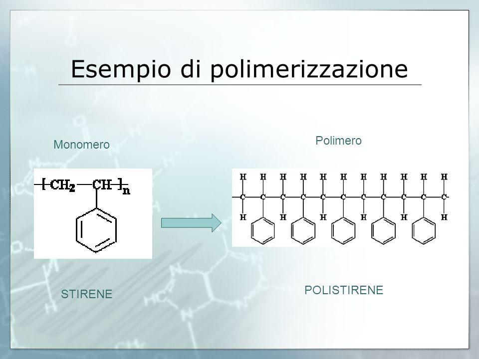 Esempio di polimerizzazione Monomero STIRENE Polimero POLISTIRENE