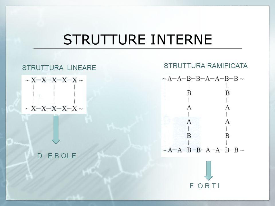 STRUTTURE INTERNE STRUTTURA LINEARE STRUTTURA RAMIFICATA D E B OL E F O R T I