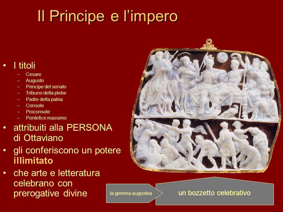 Il Principe e l'impero I titoli –Cesare –Augusto –Principe del senato –Tribuno della plebe –Padre della patria –Console –Proconsole –Pontefice massimo