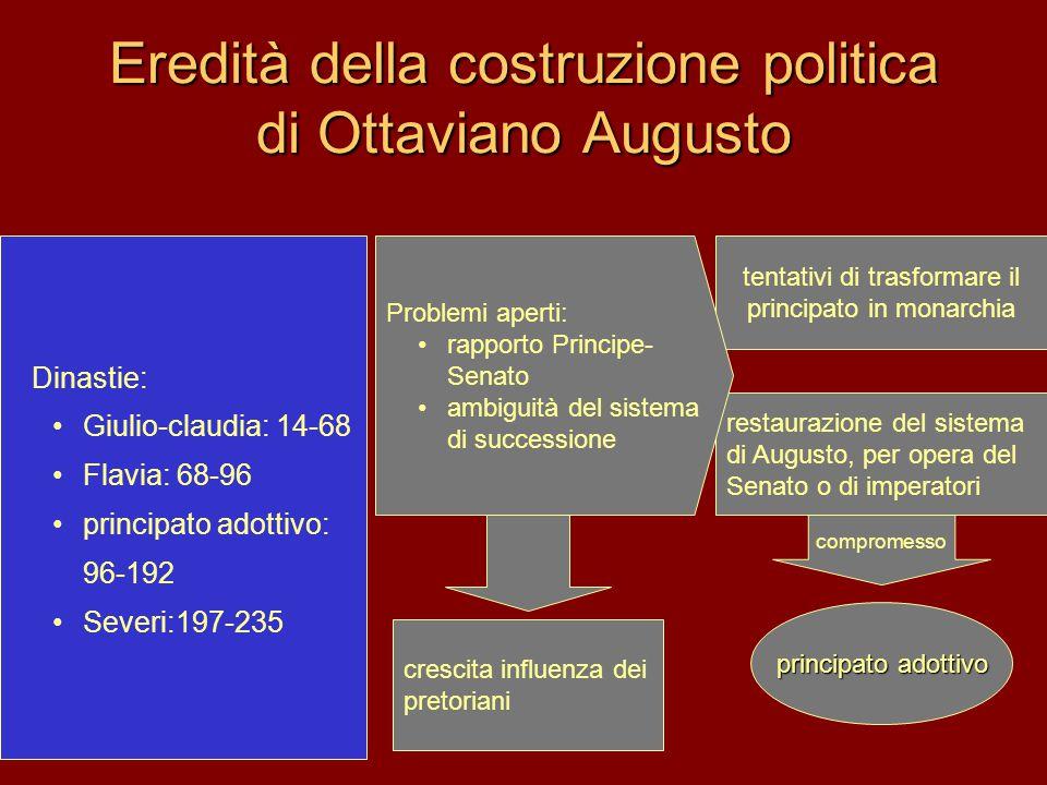 Eredità della costruzione politica diOttaviano Augusto Eredità della costruzione politica di Ottaviano Augusto crescita influenza dei pretoriani tenta
