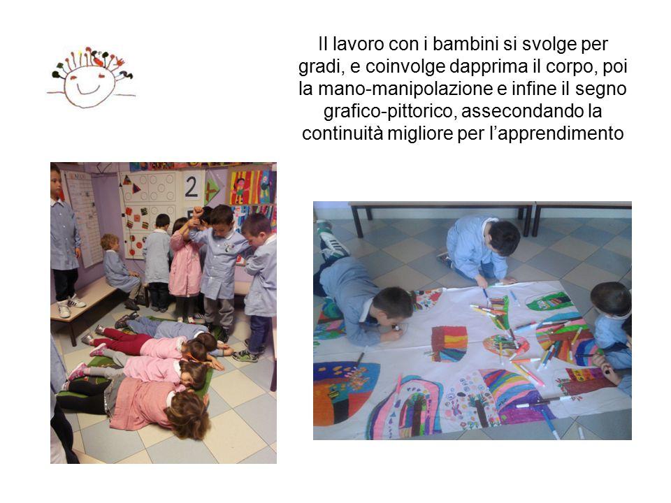 Il lavoro con i bambini si svolge per gradi, e coinvolge dapprima il corpo, poi la mano-manipolazione e infine il segno grafico-pittorico, assecondand