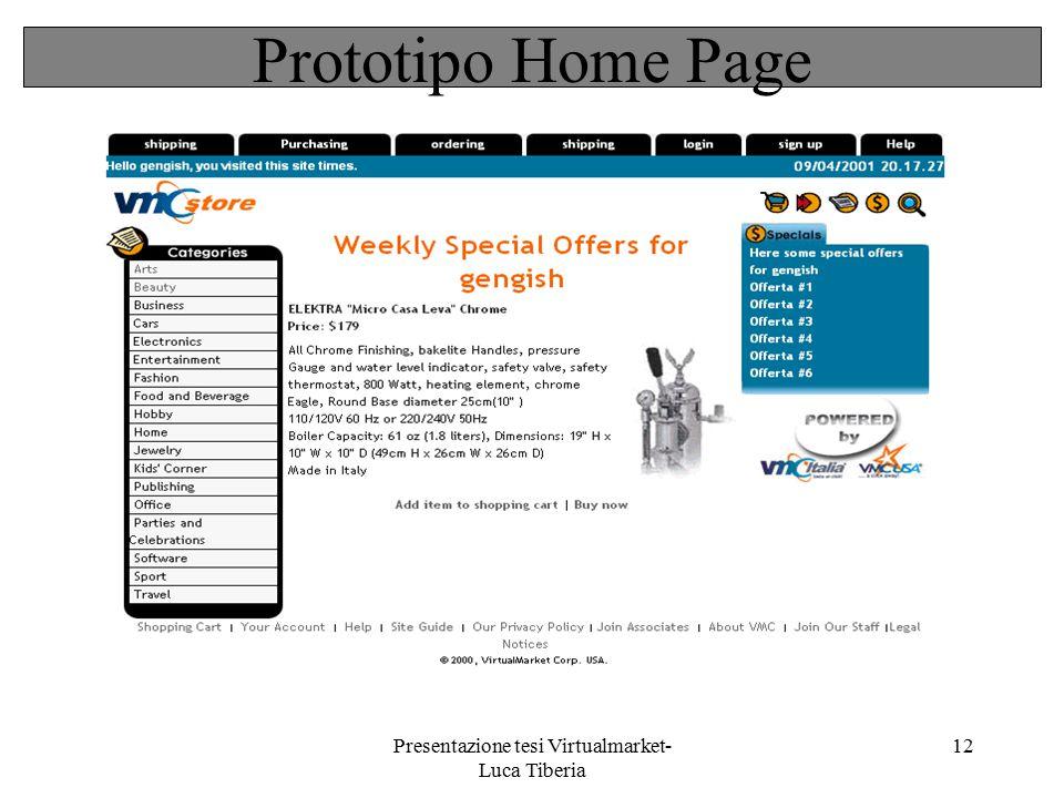 Presentazione tesi Virtualmarket- Luca Tiberia 12 Prototipo Home Page