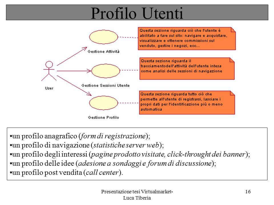 Presentazione tesi Virtualmarket- Luca Tiberia 16 un profilo anagrafico (form di registrazione); un profilo di navigazione (statistiche server web); u