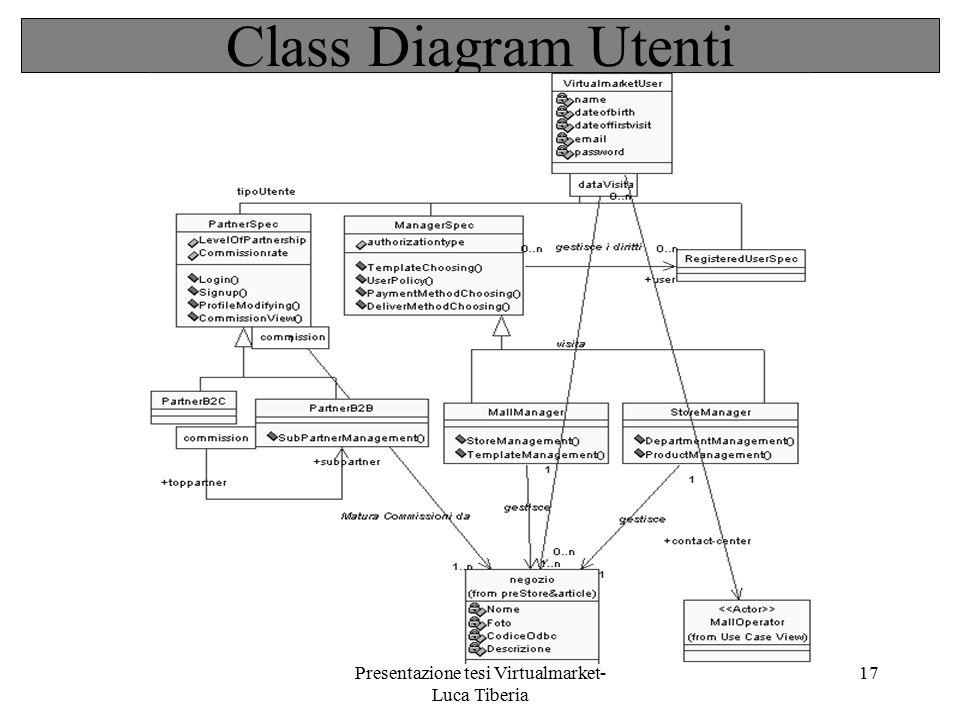 Presentazione tesi Virtualmarket- Luca Tiberia 17 Class Diagram Utenti