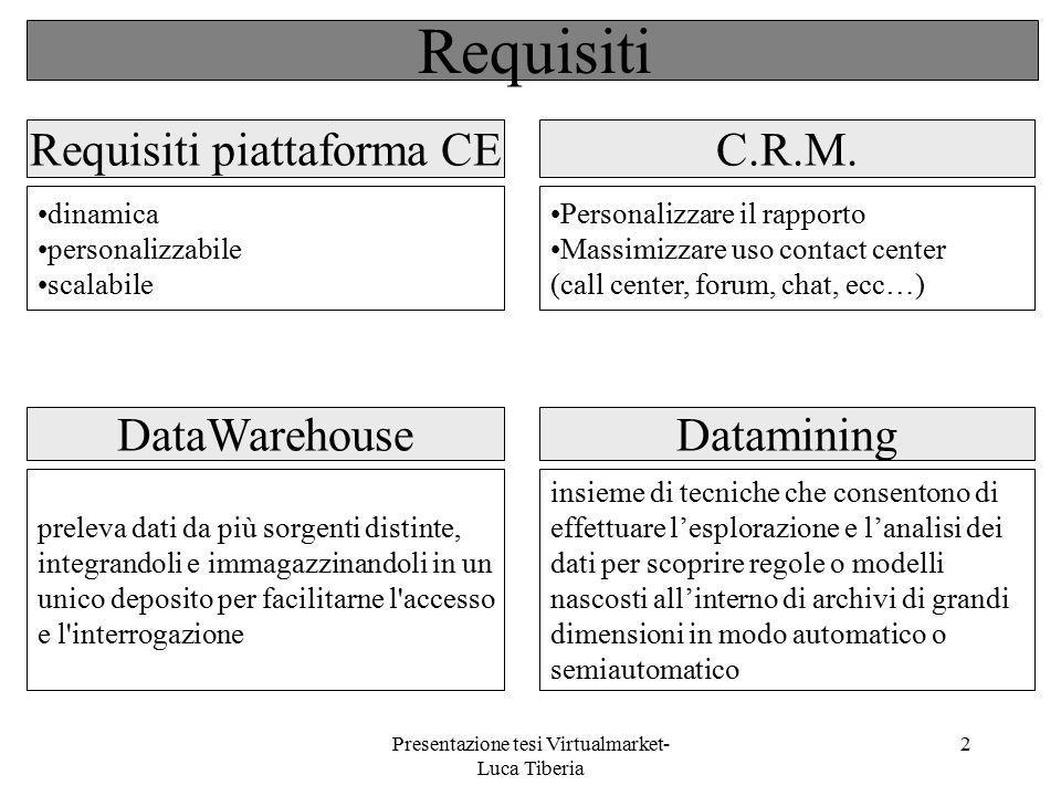 Presentazione tesi Virtualmarket- Luca Tiberia 2 Personalizzare il rapporto Massimizzare uso contact center (call center, forum, chat, ecc…) dinamica