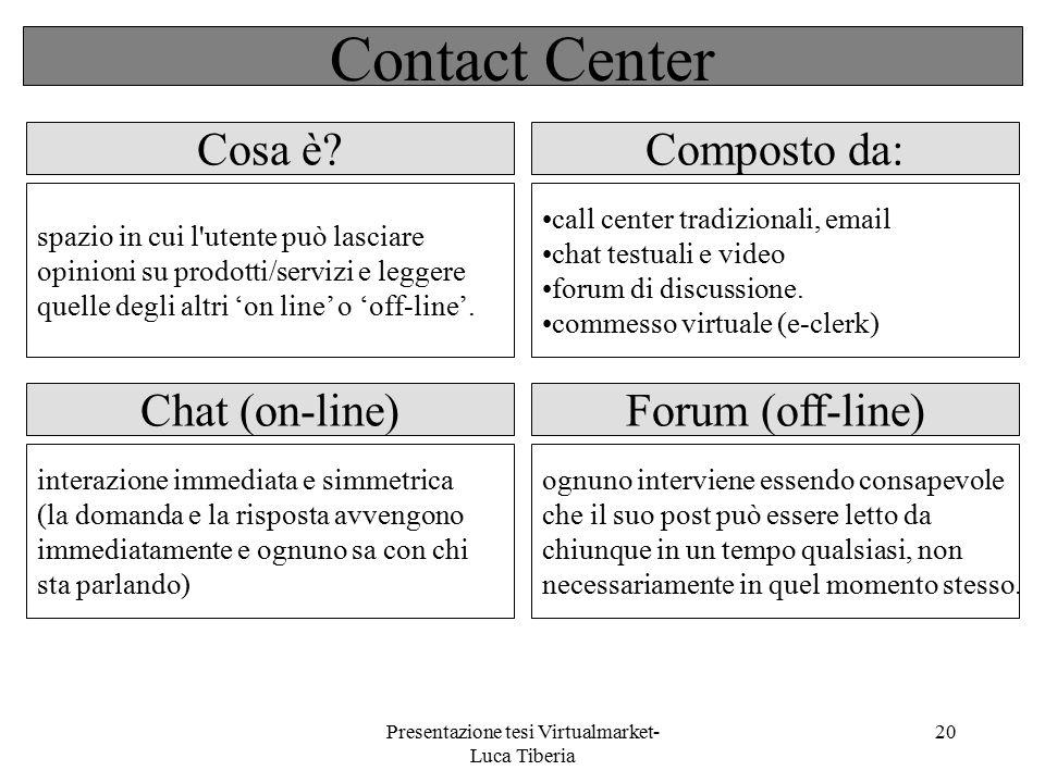 Presentazione tesi Virtualmarket- Luca Tiberia 20 call center tradizionali, email chat testuali e video forum di discussione. commesso virtuale (e-cle